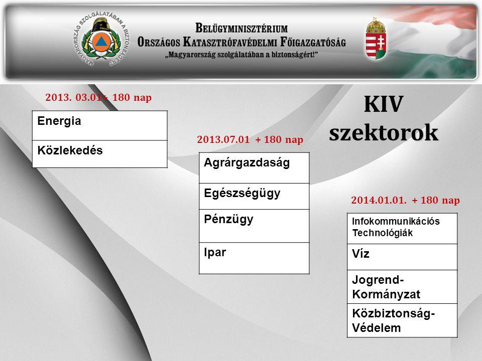 KIV szektorok Energia Közlekedés Agrárgazdaság Egészségügy Pénzügy