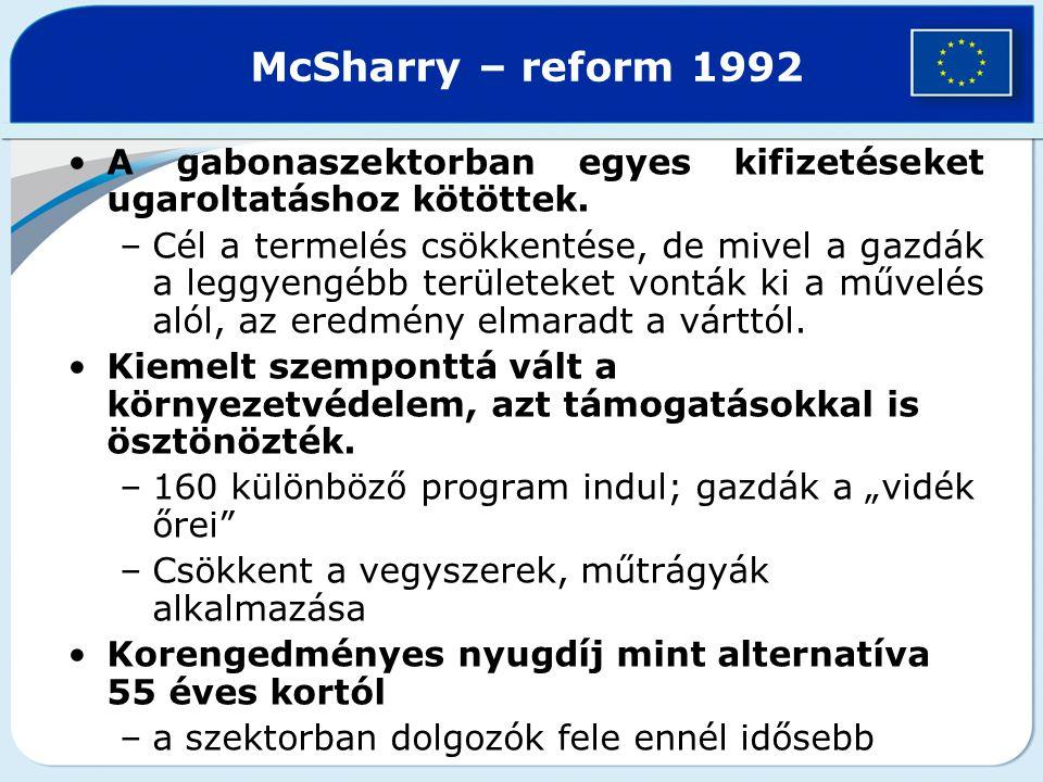McSharry – reform 1992 A gabonaszektorban egyes kifizetéseket ugaroltatáshoz kötöttek.