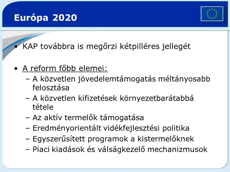 Európa 2020 KAP továbbra is megőrzi kétpilléres jellegét
