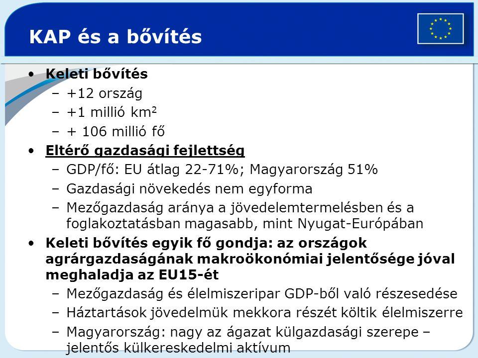 KAP és a bővítés Keleti bővítés +12 ország +1 millió km2