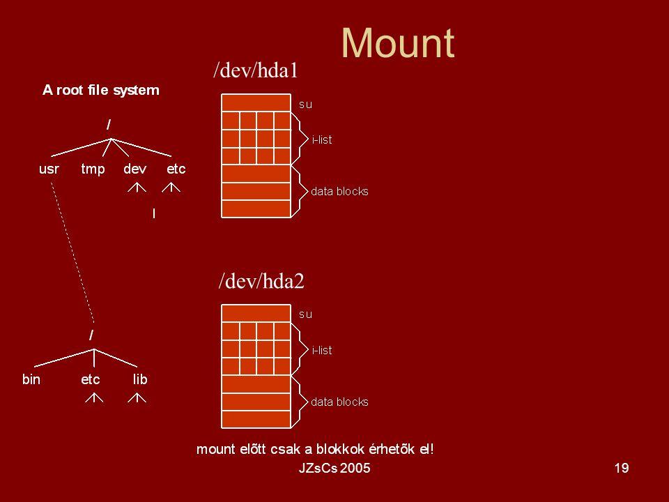 Mount /dev/hda1 /dev/hda2 JZsCs 2005