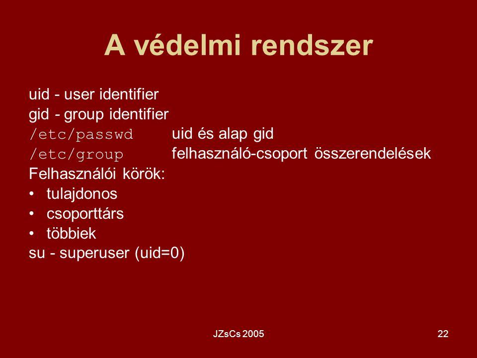 A védelmi rendszer uid - user identifier gid - group identifier
