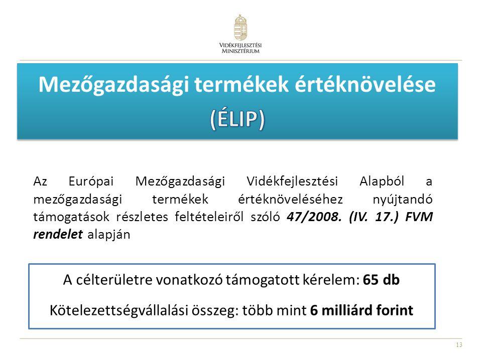 Mezőgazdasági termékek értéknövelése (ÉLIP)