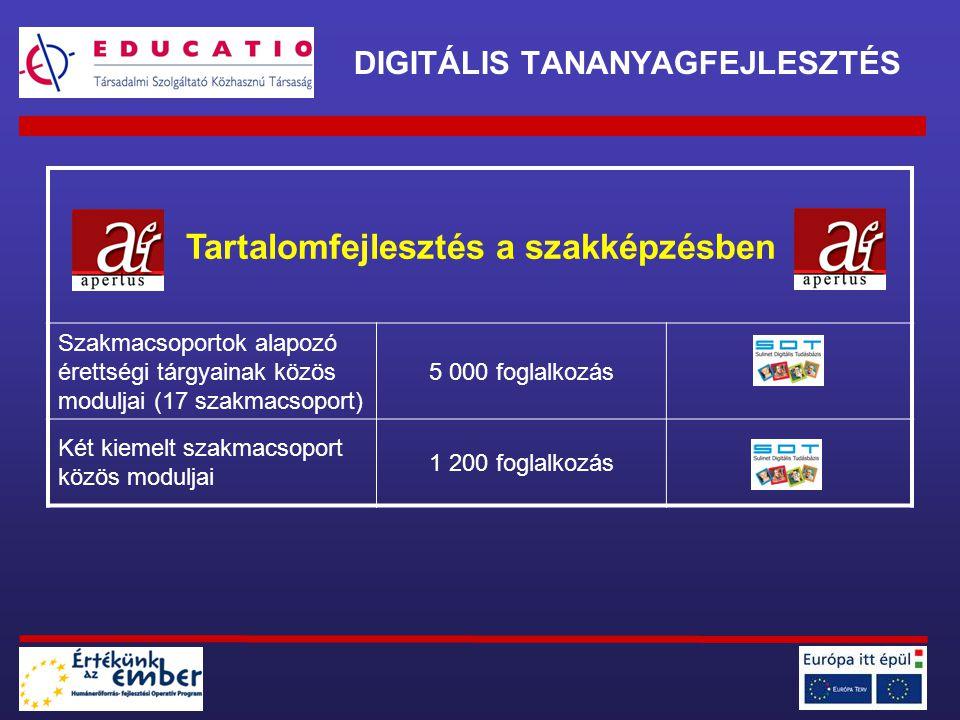 DIGITÁLIS TANANYAGFEJLESZTÉS