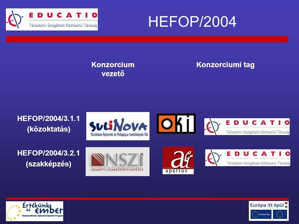 HEFOP/2004 HEFOP/2004/3.1.1 (közoktatás) HEFOP/2004/3.2.1 (szakképzés)