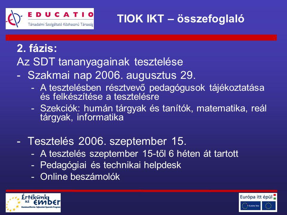 TIOK IKT – összefoglaló