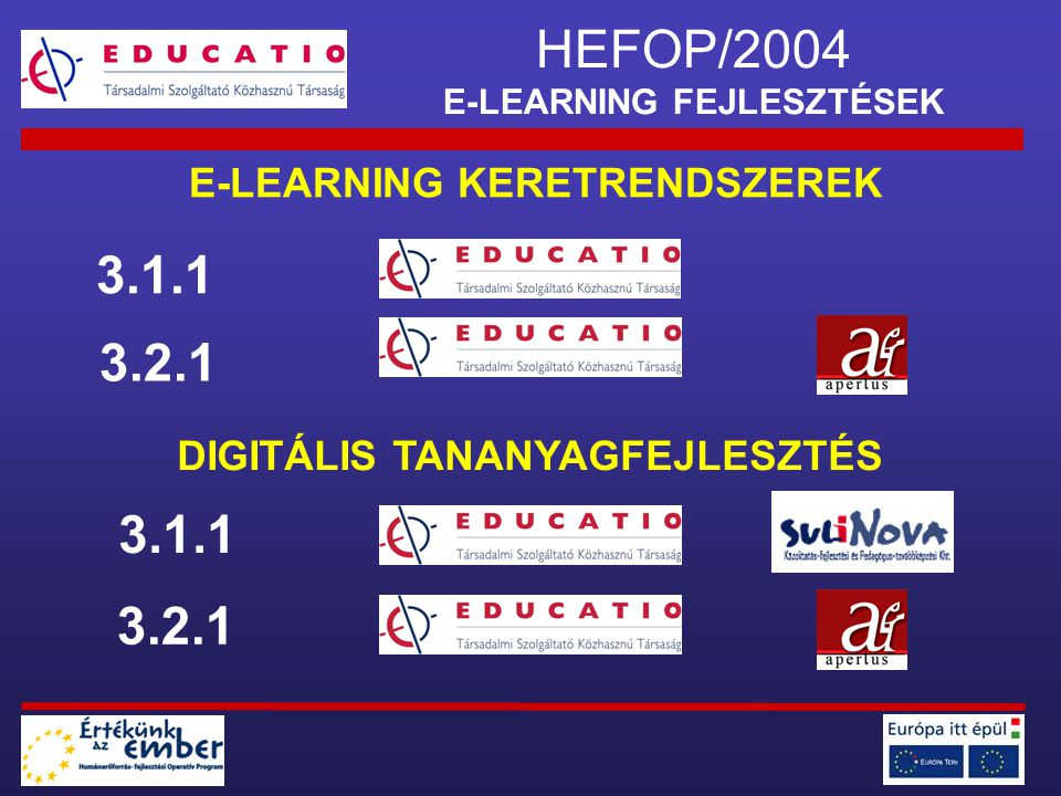 HEFOP/2004 E-LEARNING FEJLESZTÉSEK