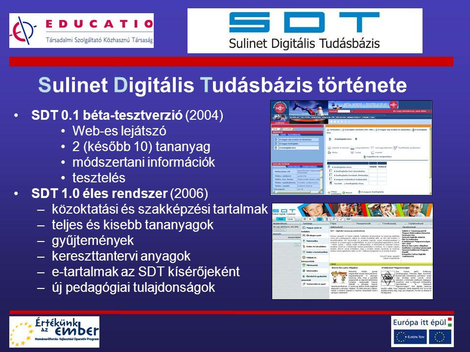 Sulinet Digitális Tudásbázis története