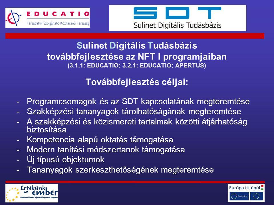 Sulinet Digitális Tudásbázis továbbfejlesztése az NFT I programjaiban