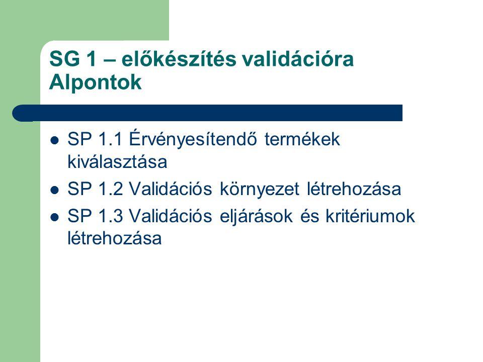 SG 1 – előkészítés validációra Alpontok