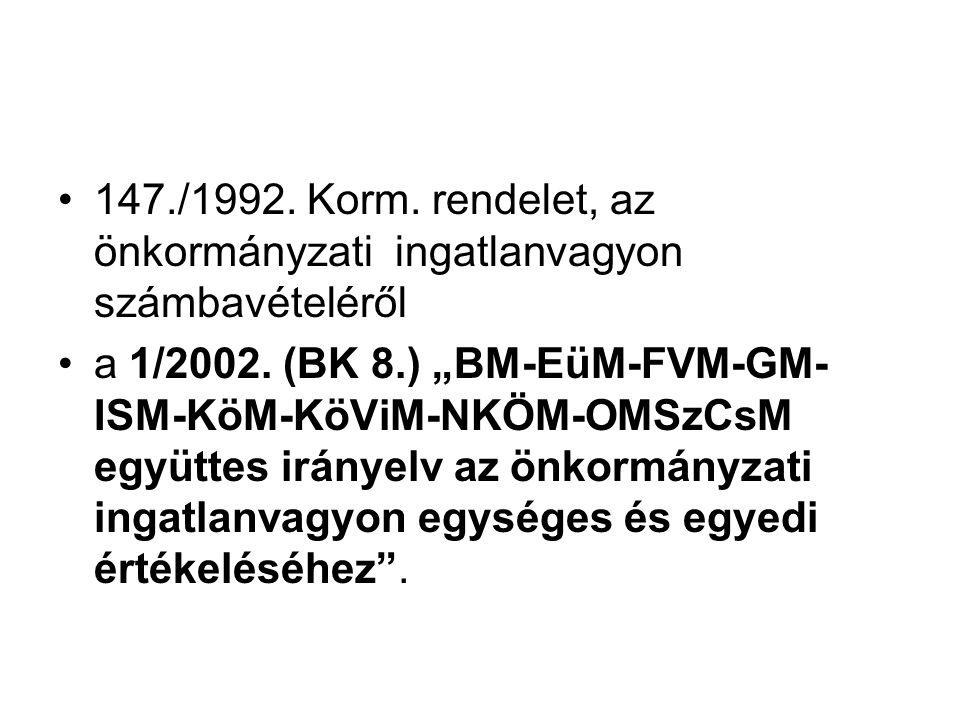 147./1992. Korm. rendelet, az önkormányzati ingatlanvagyon számbavételéről