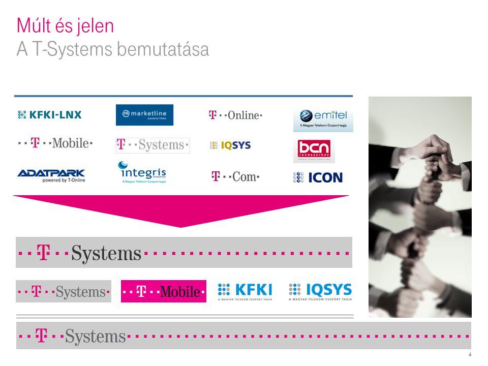 Múlt és jelen A T-Systems bemutatása