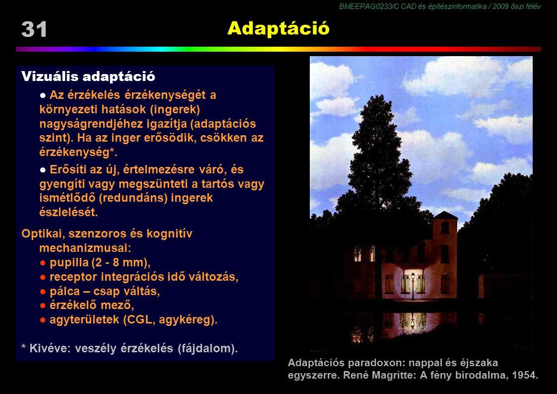 Adaptáció Vizuális adaptáció