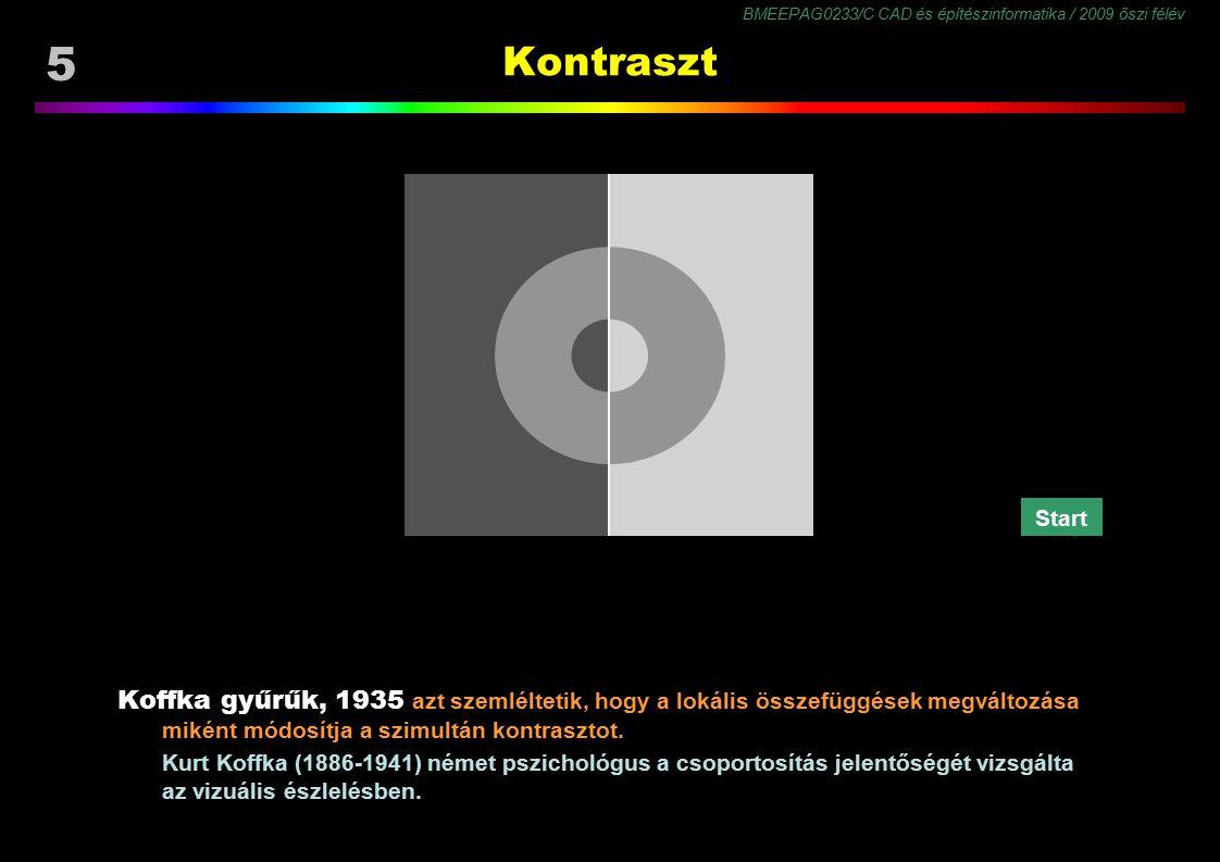 Kontraszt Start. Koffka gyűrűk, 1935 azt szemléltetik, hogy a lokális összefüggések megváltozása miként módosítja a szimultán kontrasztot.