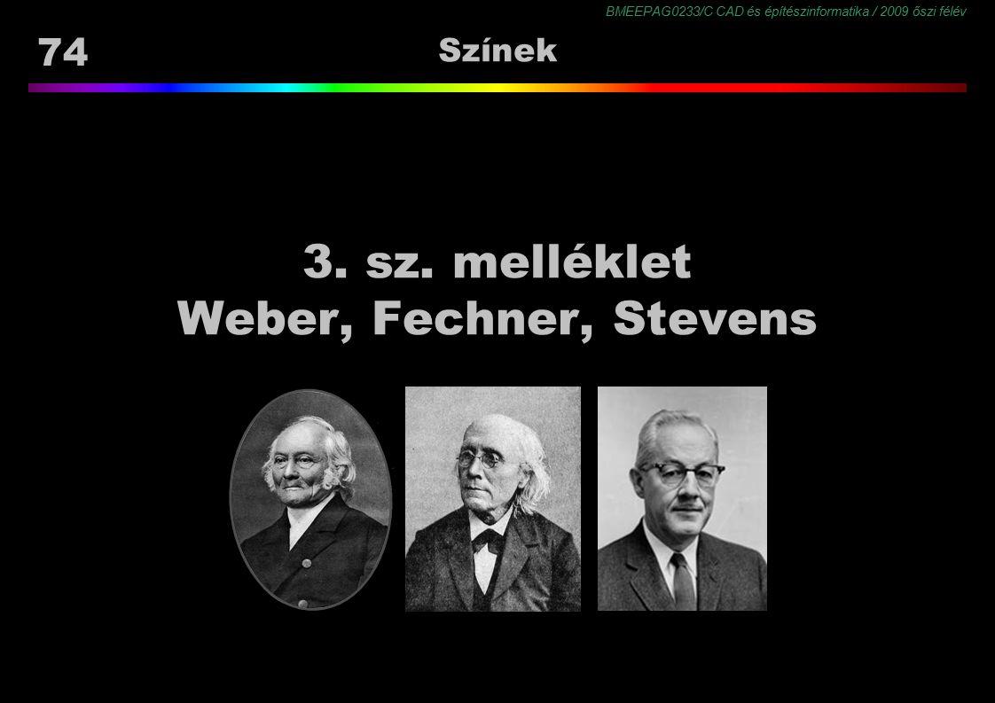 3. sz. melléklet Weber, Fechner, Stevens Színek