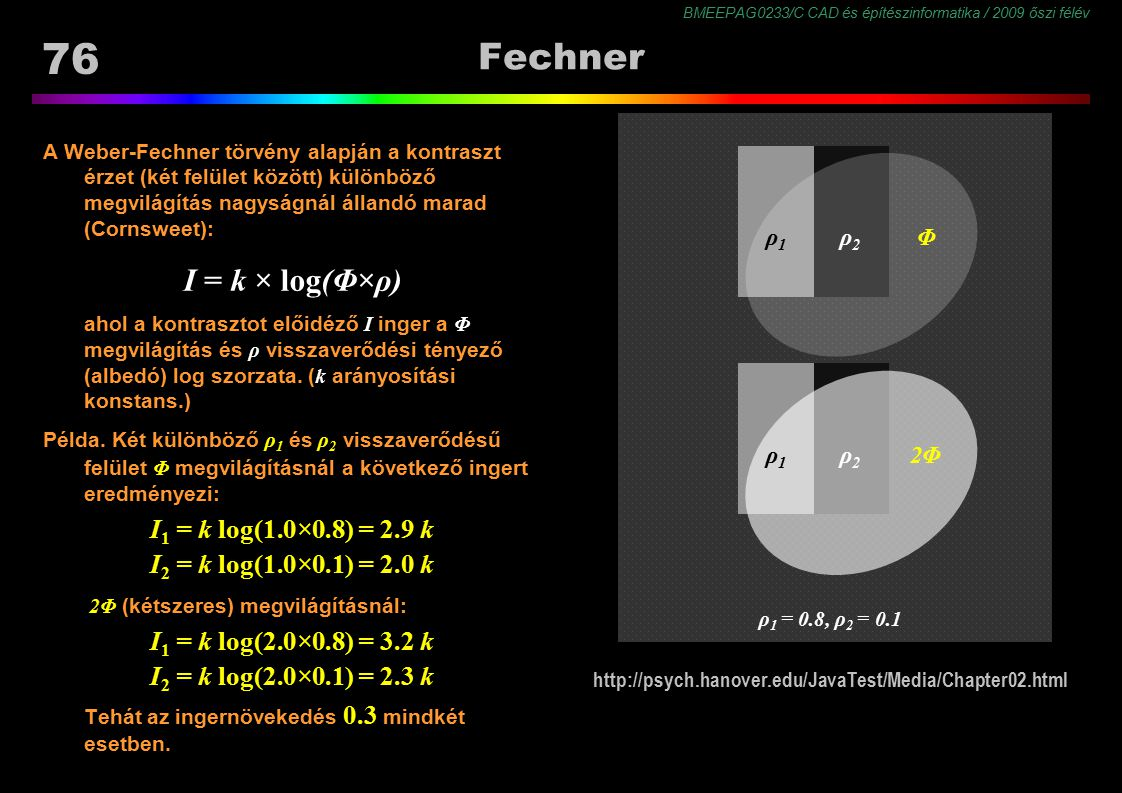 Fechner I = k × log(Φ×ρ) I1 = k log(1.0×0.8) = 2.9 k