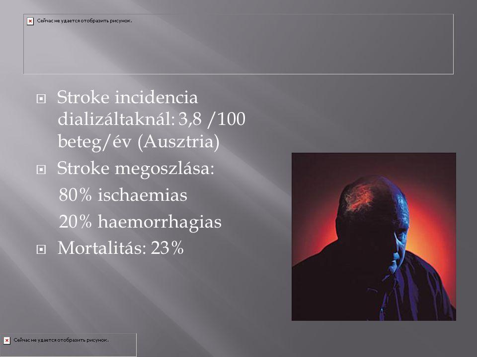 Stroke incidencia dializáltaknál: 3,8 /100 beteg/év (Ausztria)