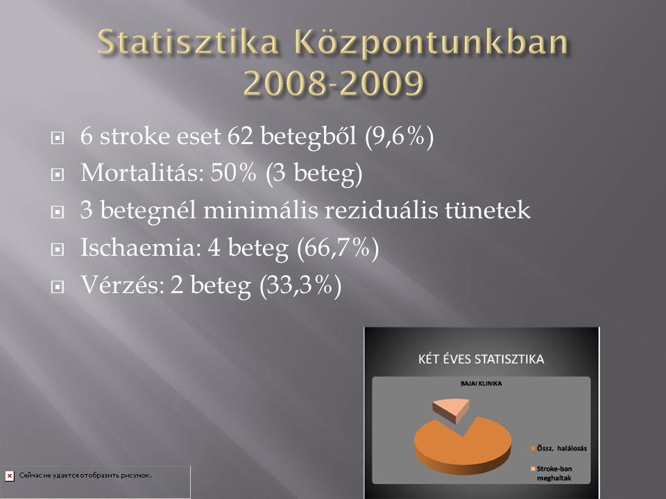 Statisztika Központunkban 2008-2009