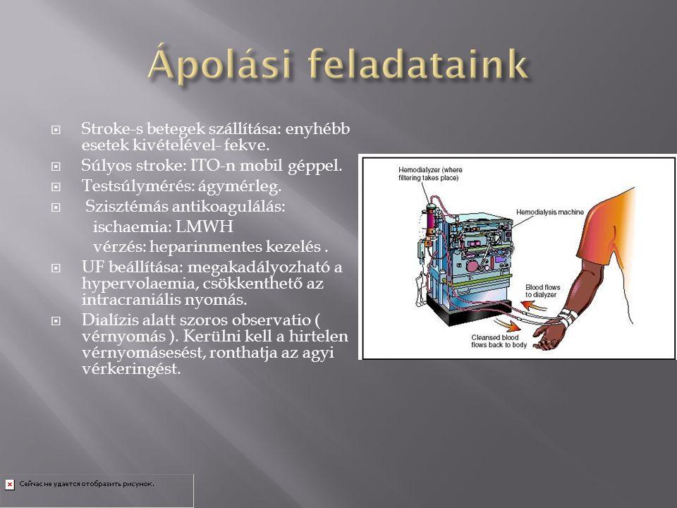 Ápolási feladataink Stroke-s betegek szállítása: enyhébb esetek kivételével- fekve. Súlyos stroke: ITO-n mobil géppel.