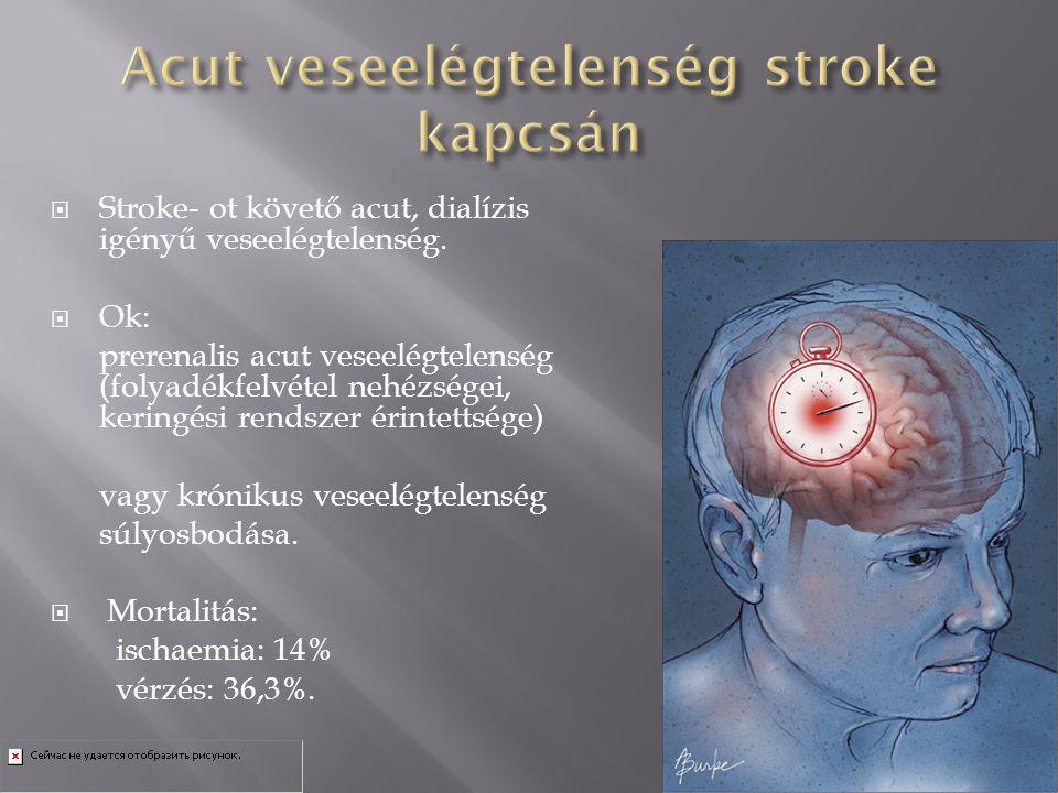 Acut veseelégtelenség stroke kapcsán