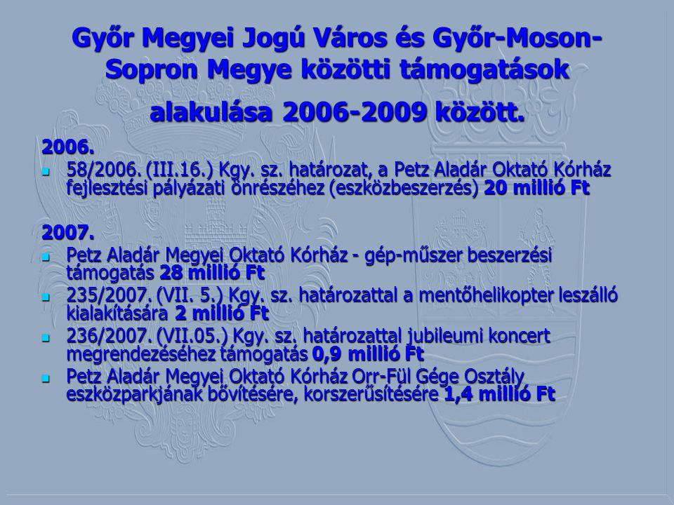 Győr Megyei Jogú Város és Győr-Moson-Sopron Megye közötti támogatások alakulása 2006-2009 között.