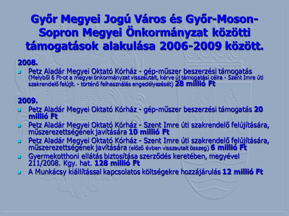 Győr Megyei Jogú Város és Győr-Moson-Sopron Megyei Önkormányzat közötti támogatások alakulása 2006-2009 között.
