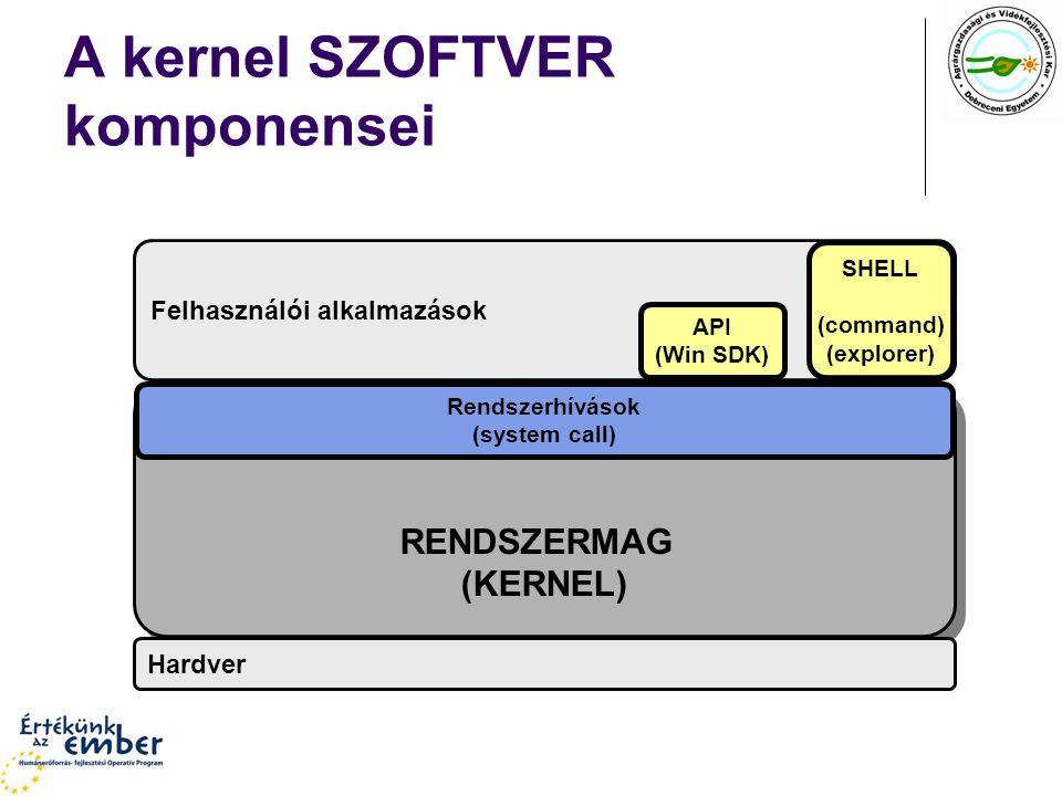 A kernel SZOFTVER komponensei