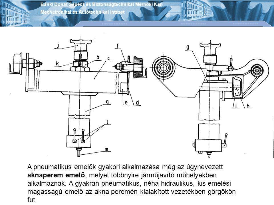Bánki Donát Gépész és Biztonságtechnikai Mérnöki Kar Mechatronikai és Autótechnikai Intézet