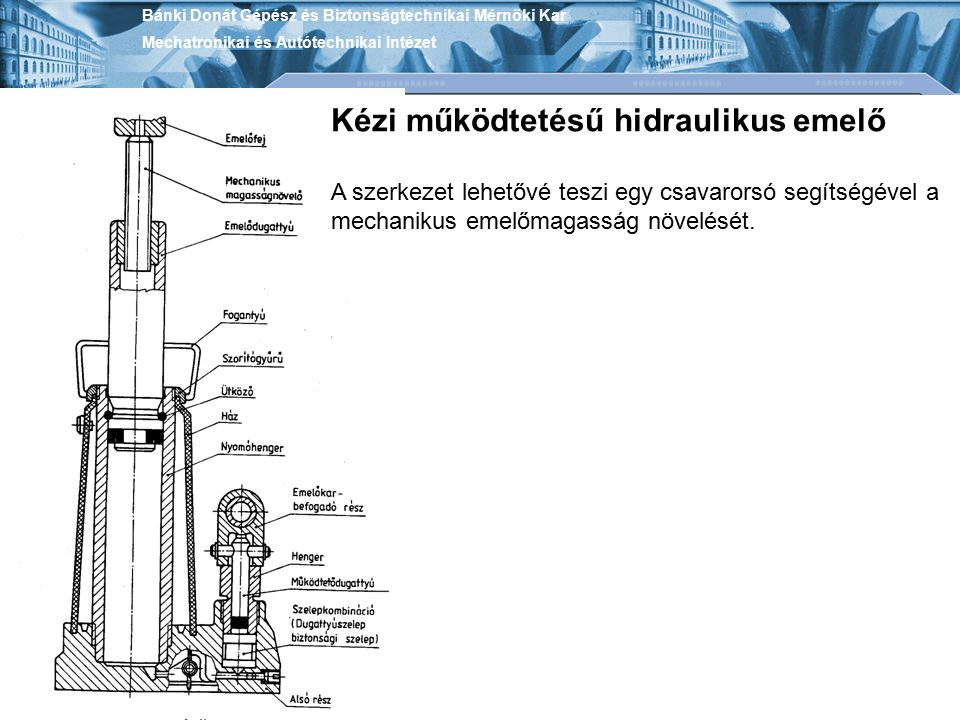 Kézi működtetésű hidraulikus emelő