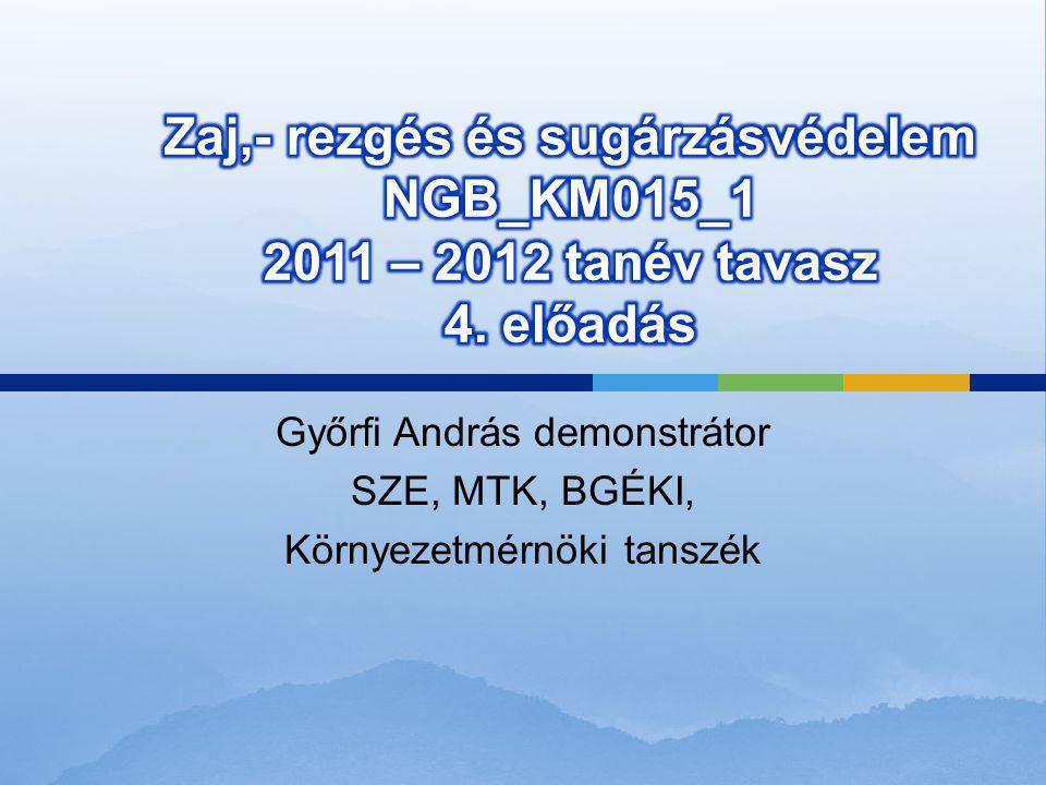 Győrfi András demonstrátor SZE, MTK, BGÉKI, Környezetmérnöki tanszék
