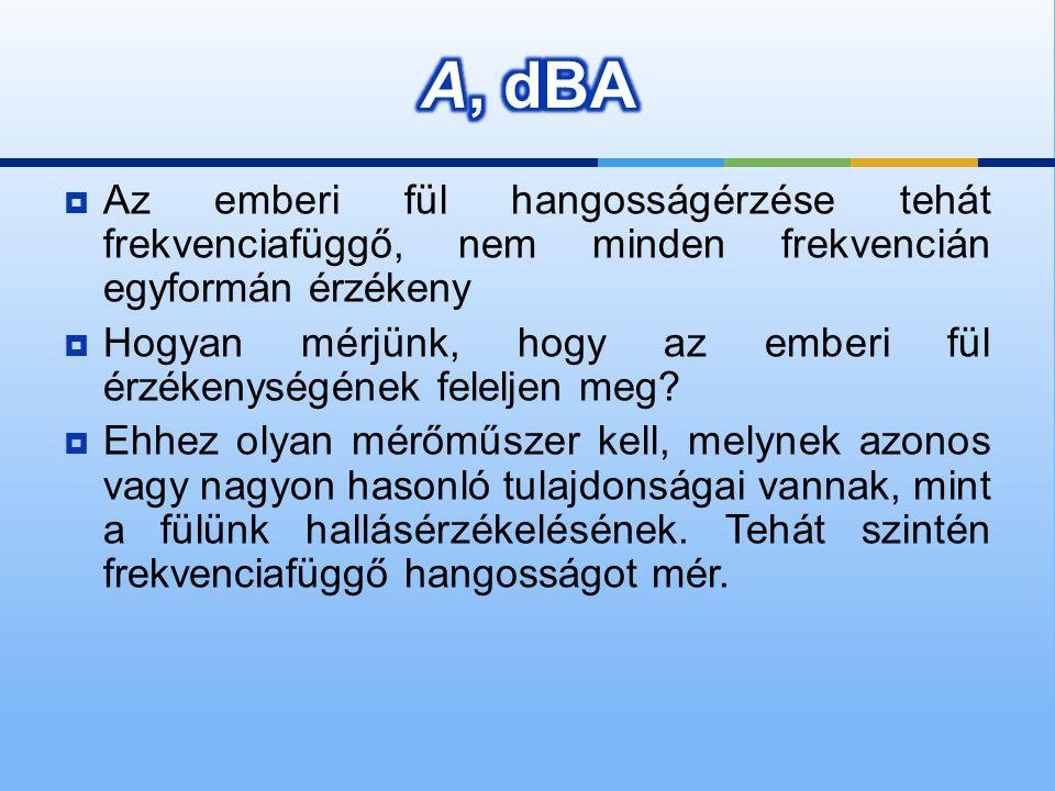 A, dBA Az emberi fül hangosságérzése tehát frekvenciafüggő, nem minden frekvencián egyformán érzékeny.