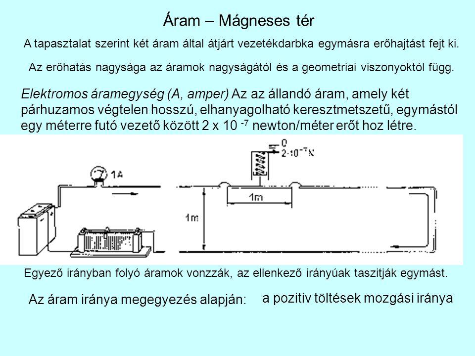 Áram – Mágneses tér A tapasztalat szerint két áram által átjárt vezetékdarbka egymásra erőhajtást fejt ki.