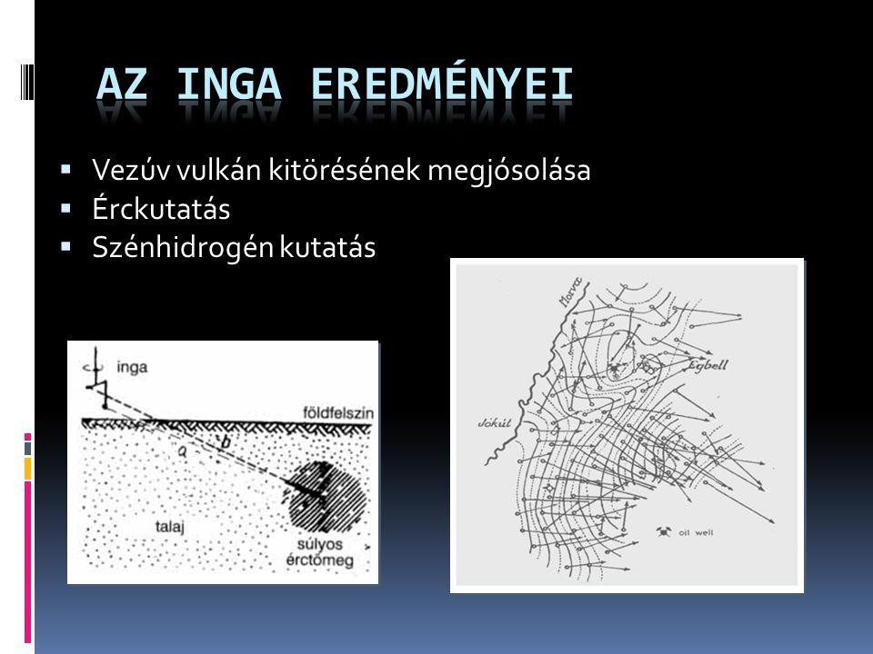 Az inga eredményei Vezúv vulkán kitörésének megjósolása Érckutatás