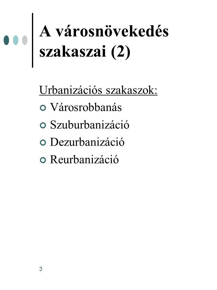 A városnövekedés szakaszai (2)