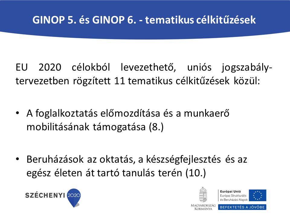 GINOP 5. és GINOP 6. - tematikus célkitűzések
