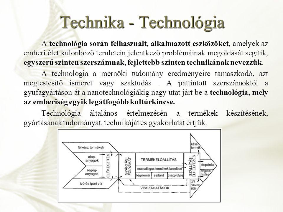 Technika - Technológia