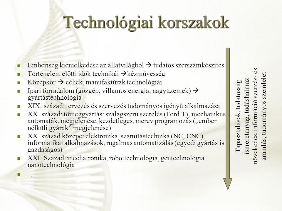 Technológiai korszakok