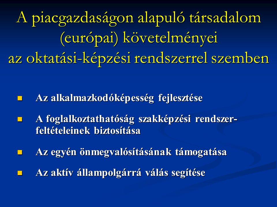 A piacgazdaságon alapuló társadalom (európai) követelményei az oktatási-képzési rendszerrel szemben