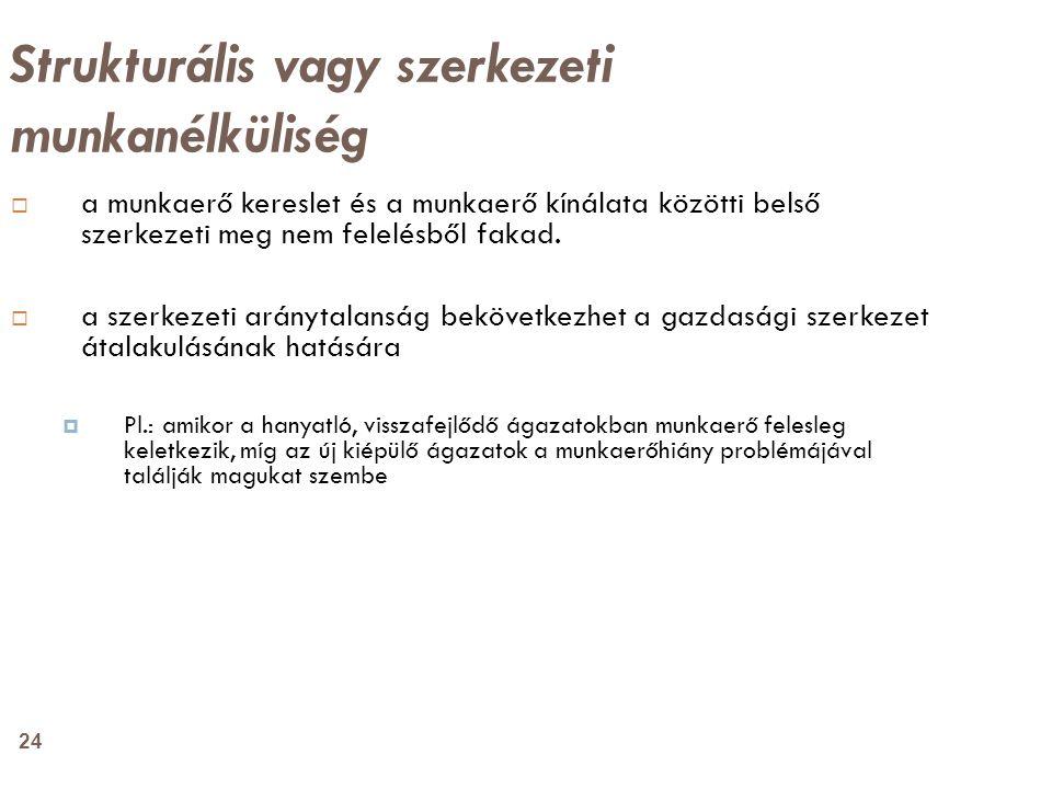 Strukturális vagy szerkezeti munkanélküliség
