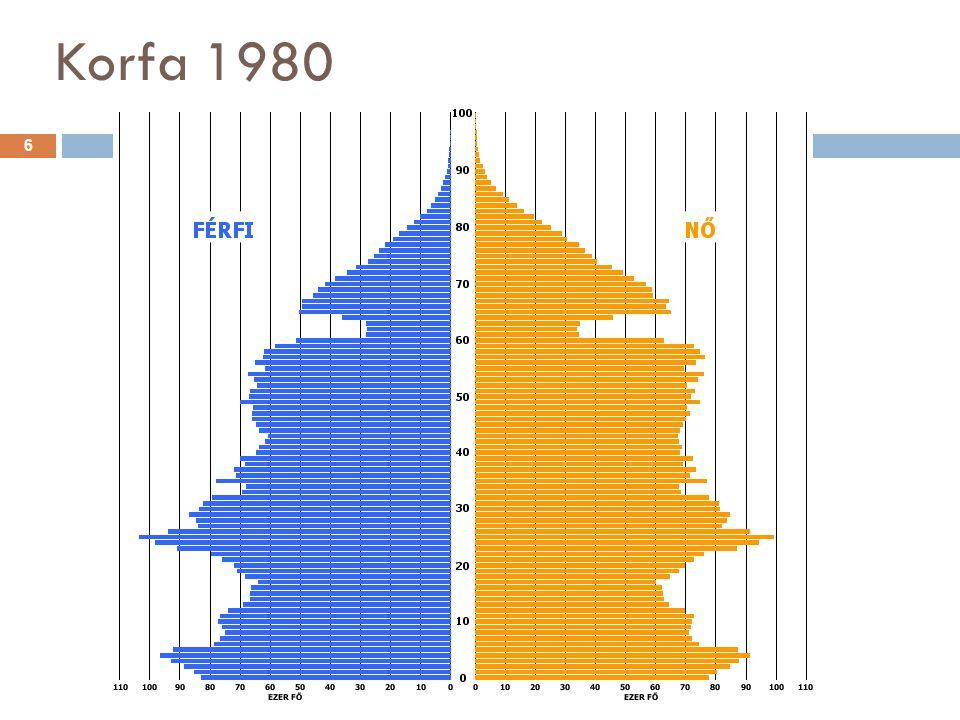 Korfa 1980