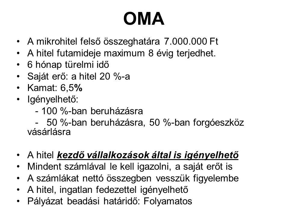 OMA A mikrohitel felső összeghatára 7.000.000 Ft