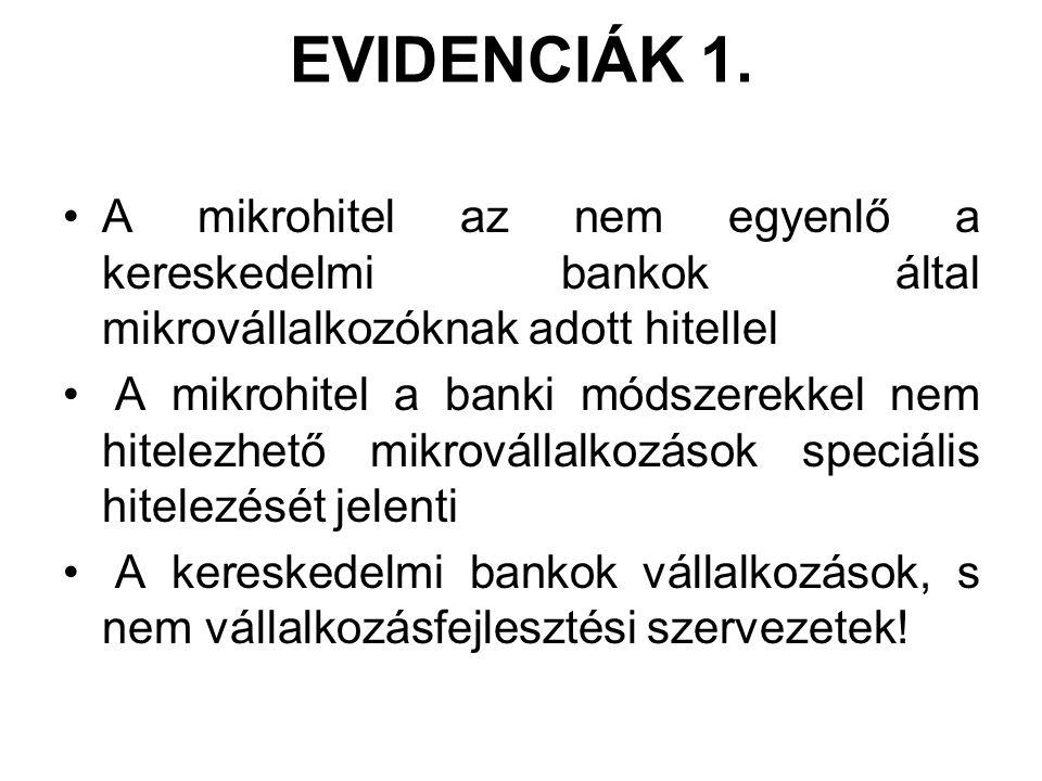 EVIDENCIÁK 1. A mikrohitel az nem egyenlő a kereskedelmi bankok által mikrovállalkozóknak adott hitellel.