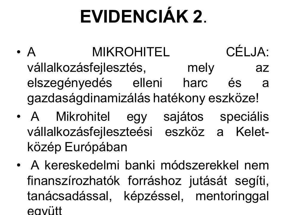 EVIDENCIÁK 2. A MIKROHITEL CÉLJA: vállalkozásfejlesztés, mely az elszegényedés elleni harc és a gazdaságdinamizálás hatékony eszköze!