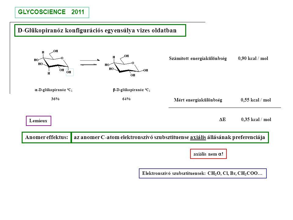 D-Glükopiranóz konfigurációs egyensúlya vizes oldatban