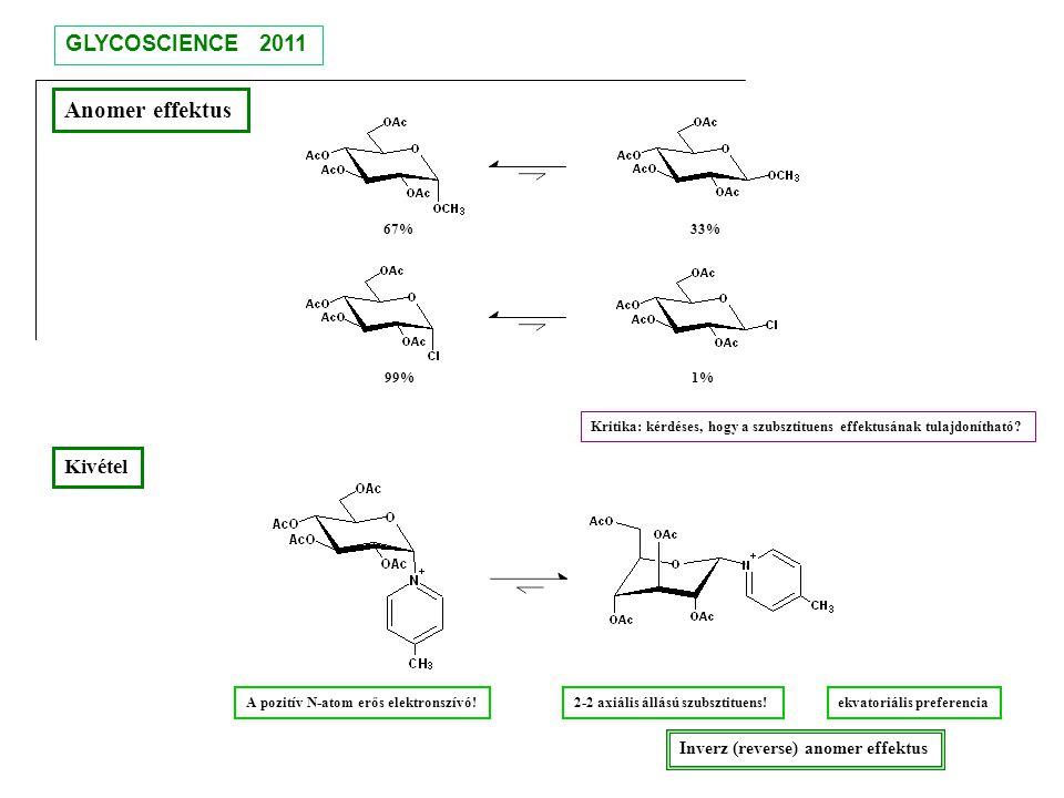 Anomer effektus GLYCOSCIENCE 2011 Kivétel
