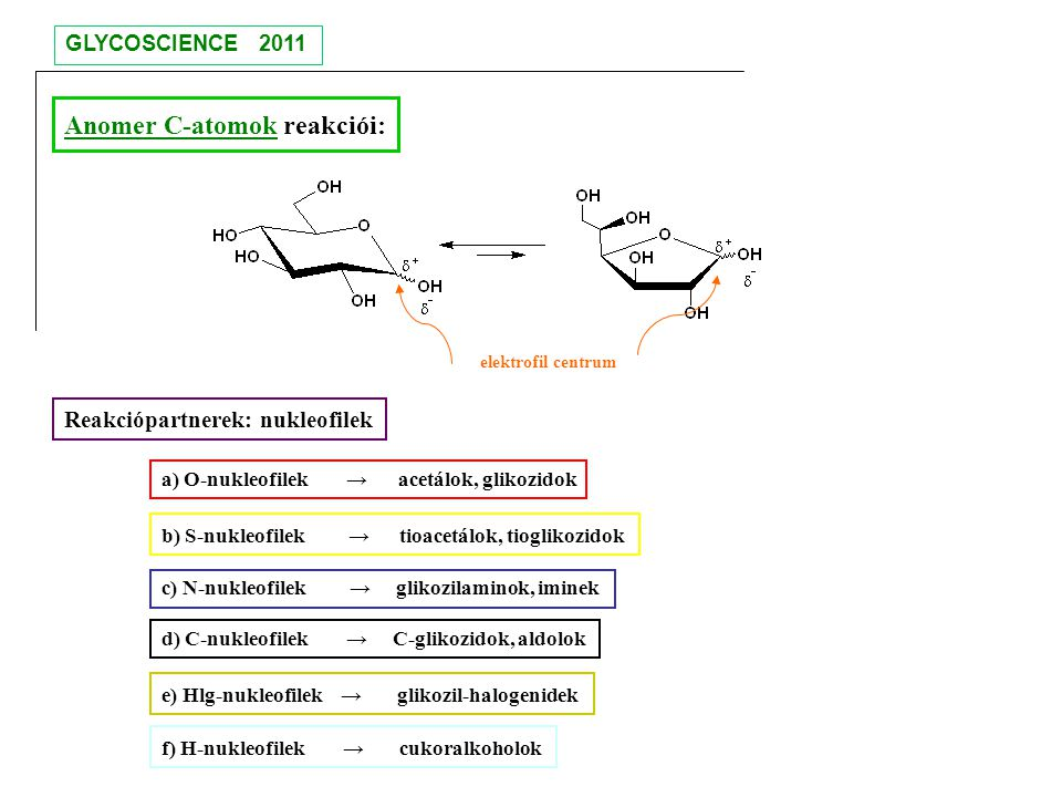 Anomer C-atomok reakciói: