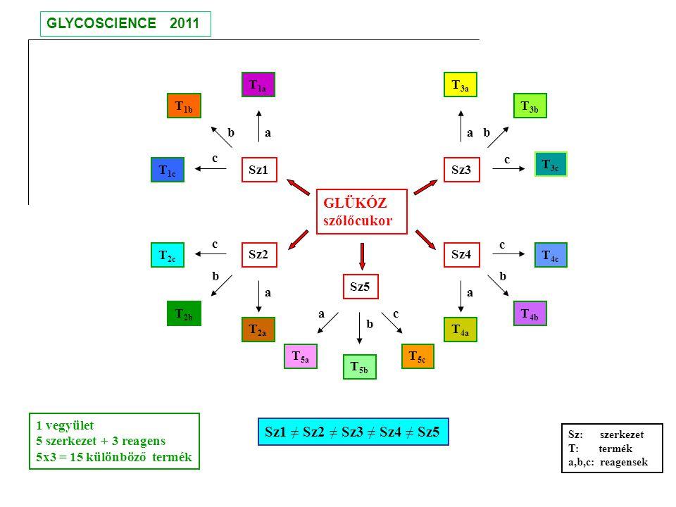 GLÜKÓZ szőlőcukor Sz1 ≠ Sz2 ≠ Sz3 ≠ Sz4 ≠ Sz5 GLYCOSCIENCE 2011 T1a