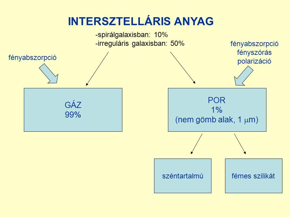 INTERSZTELLÁRIS ANYAG