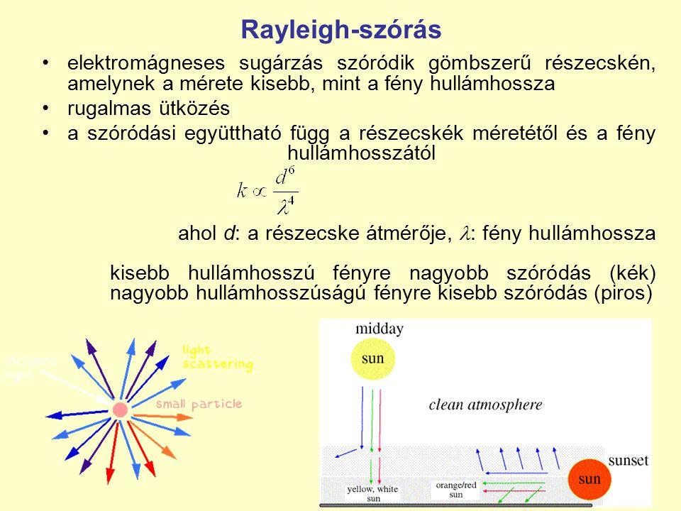 Rayleigh-szórás elektromágneses sugárzás szóródik gömbszerű részecskén, amelynek a mérete kisebb, mint a fény hullámhossza.