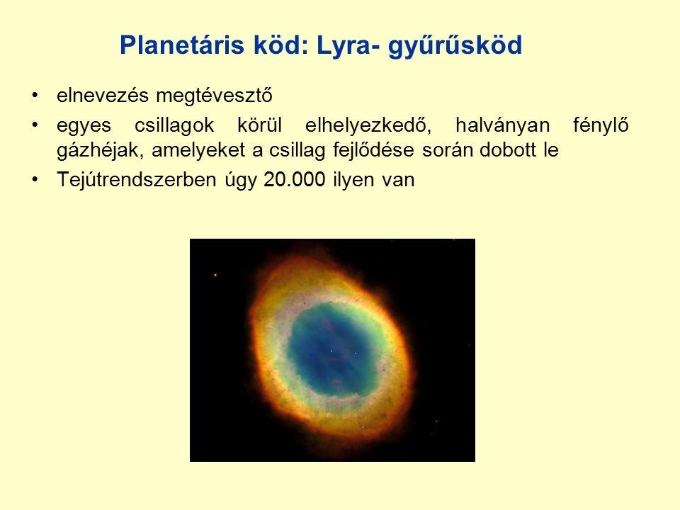 Planetáris köd: Lyra- gyűrűsköd